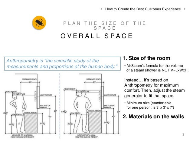 steam shower ceiling slope instructions