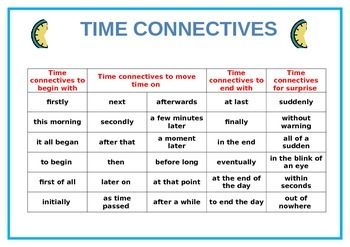 time connectives ks1 instructions