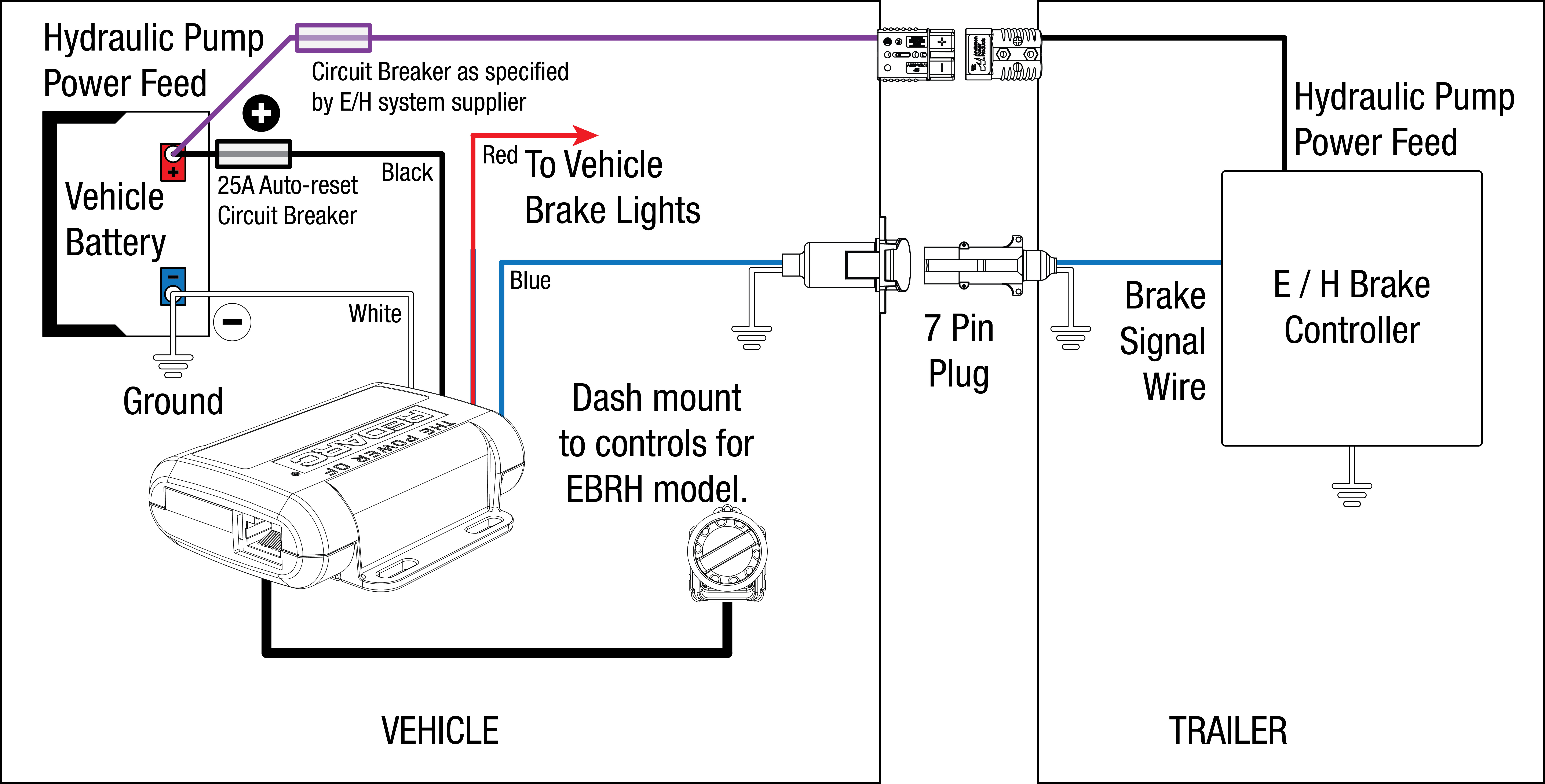 gsl electric brake controller instructions pdf