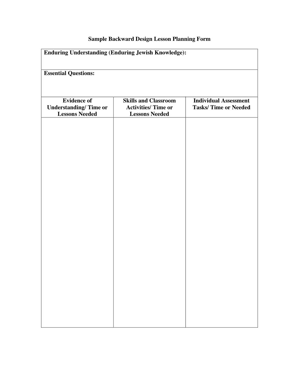 sample lesson plan using differentiated instruction